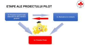 proiect2