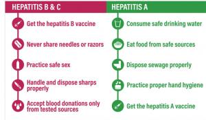 hepatita1