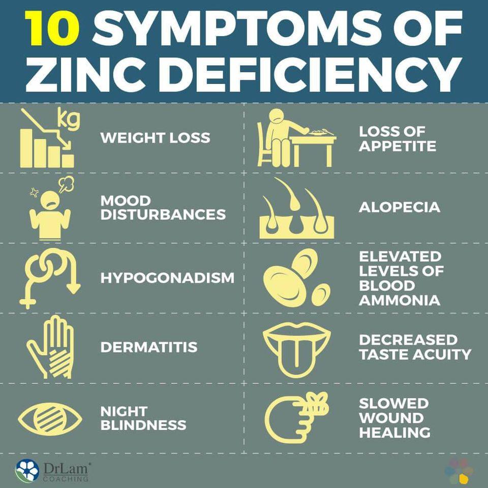 pierderea în greutate și deficitul de zinc